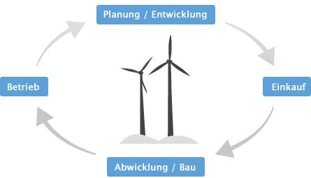schaubild-home-1